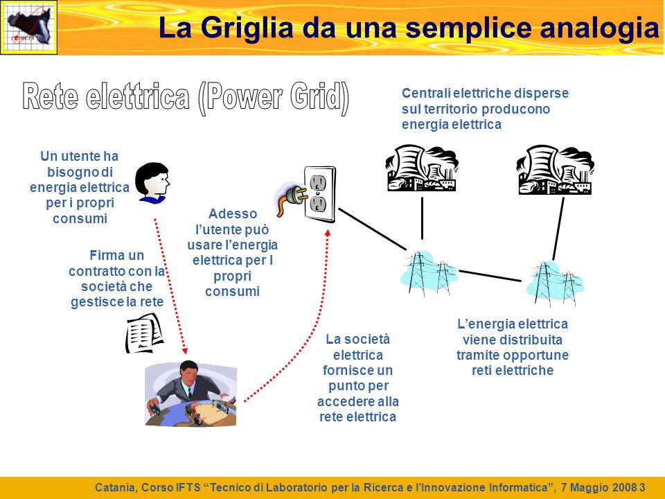"""Catania, Corso IFTS """"Tecnico di Laboratorio per la Ricerca e l'Innovazione Informatica"""", 7 Maggio 2008 3 La Griglia da una semplice analogia Centrali"""