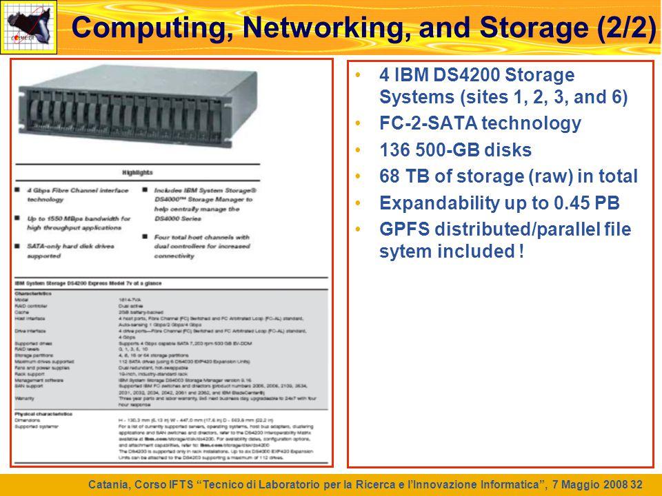 """Catania, Corso IFTS """"Tecnico di Laboratorio per la Ricerca e l'Innovazione Informatica"""", 7 Maggio 2008 32 Computing, Networking, and Storage (2/2) 4 I"""