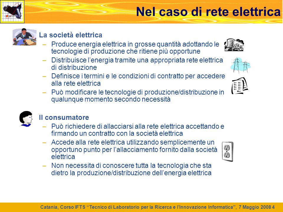 """Catania, Corso IFTS """"Tecnico di Laboratorio per la Ricerca e l'Innovazione Informatica"""", 7 Maggio 2008 4 Nel caso di rete elettrica La società elettri"""