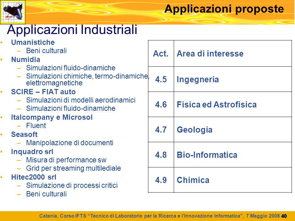 """Catania, Corso IFTS """"Tecnico di Laboratorio per la Ricerca e l'Innovazione Informatica"""", 7 Maggio 2008 40 40 Applicazioni proposte Applicazioni Indust"""