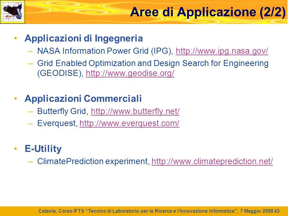 """Catania, Corso IFTS """"Tecnico di Laboratorio per la Ricerca e l'Innovazione Informatica"""", 7 Maggio 2008 43 Aree di Applicazione (2/2) Applicazioni di I"""