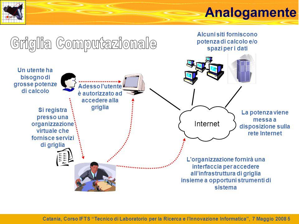 """Catania, Corso IFTS """"Tecnico di Laboratorio per la Ricerca e l'Innovazione Informatica"""", 7 Maggio 2008 5 Analogamente Un utente ha bisogno di grosse p"""