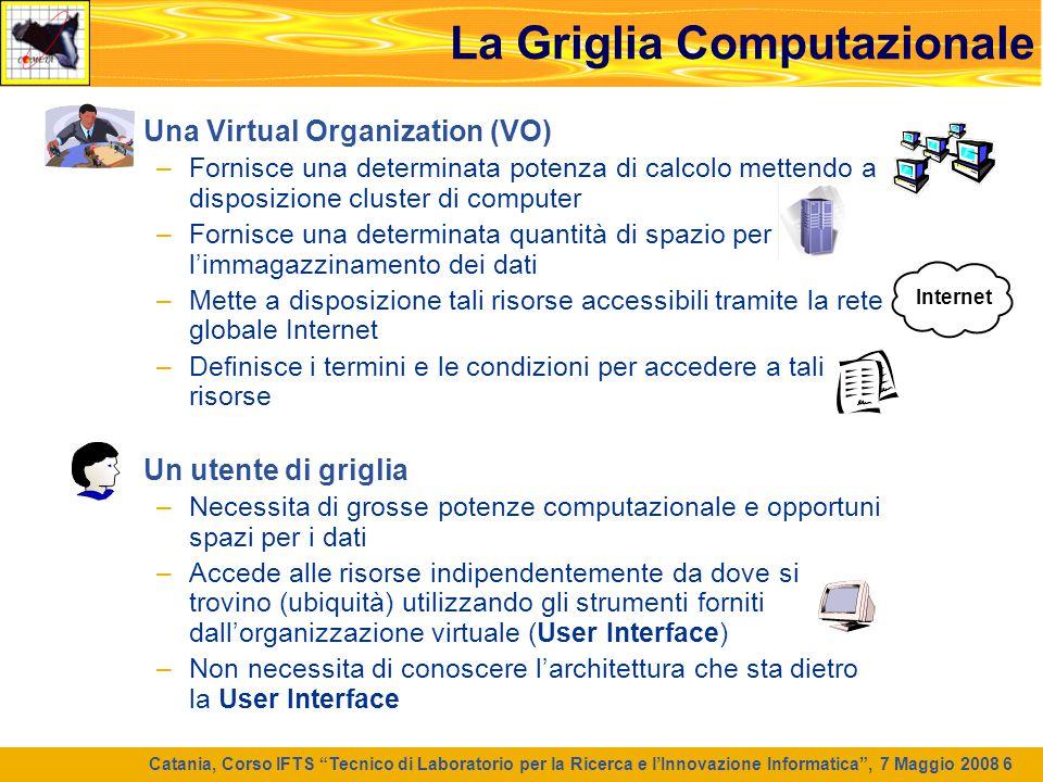 """Catania, Corso IFTS """"Tecnico di Laboratorio per la Ricerca e l'Innovazione Informatica"""", 7 Maggio 2008 6 La Griglia Computazionale Una Virtual Organiz"""