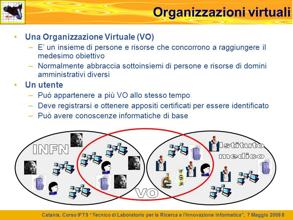"""Catania, Corso IFTS """"Tecnico di Laboratorio per la Ricerca e l'Innovazione Informatica"""", 7 Maggio 2008 8 Organizzazioni virtuali Una Organizzazione Vi"""