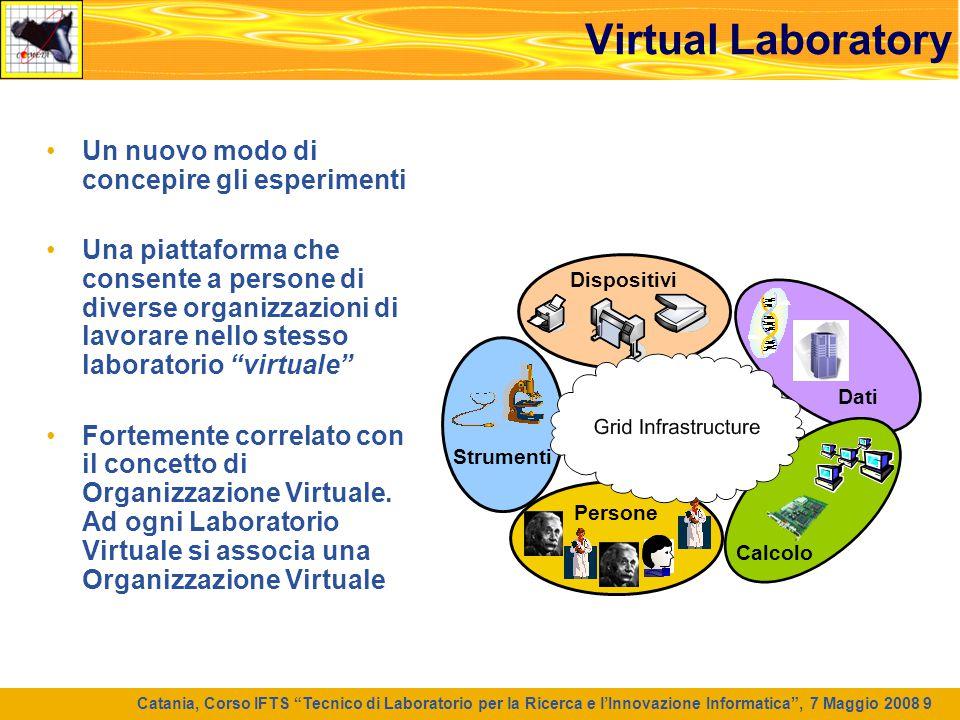 """Catania, Corso IFTS """"Tecnico di Laboratorio per la Ricerca e l'Innovazione Informatica"""", 7 Maggio 2008 9 Virtual Laboratory Un nuovo modo di concepire"""