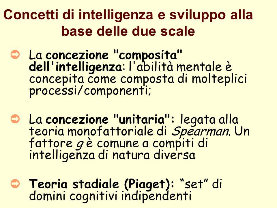 Concetti di intelligenza e sviluppo alla base delle due scale ➲ La concezione