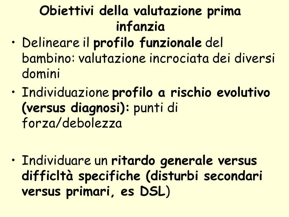 Obiettivi della valutazione prima infanzia Delineare il profilo funzionale del bambino: valutazione incrociata dei diversi domini Individuazione profi