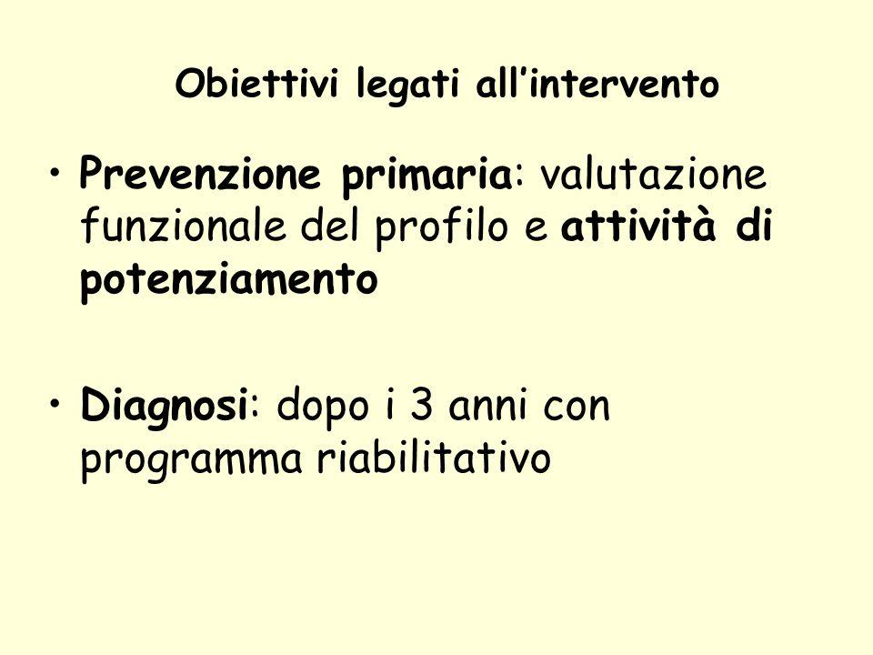 Prevenzione primaria: valutazione funzionale del profilo e attività di potenziamento Diagnosi: dopo i 3 anni con programma riabilitativo Obiettivi leg