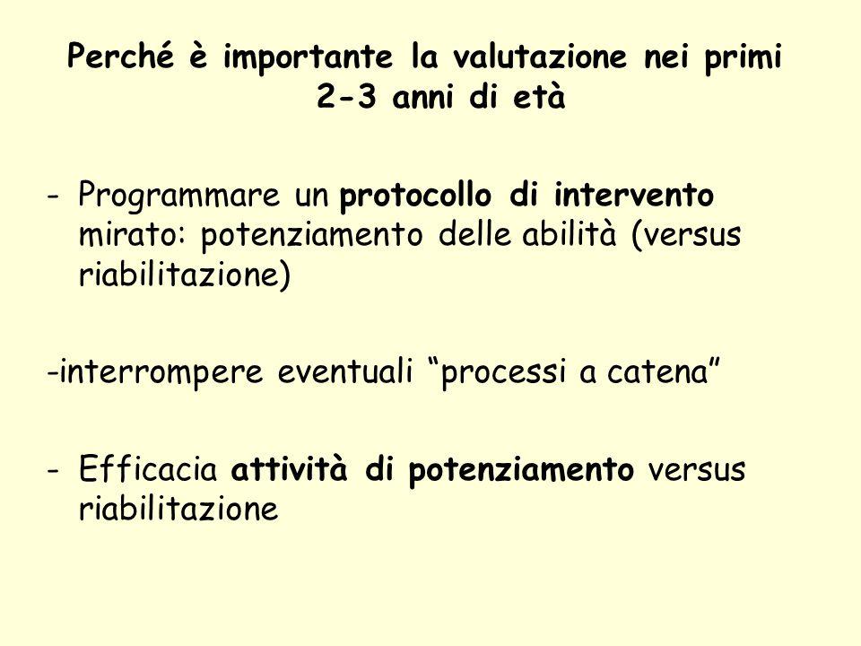 Perché è importante la valutazione nei primi 2-3 anni di età -Programmare un protocollo di intervento mirato: potenziamento delle abilità (versus riab