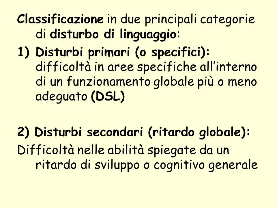 Classificazione in due principali categorie di disturbo di linguaggio: 1)Disturbi primari (o specifici): difficoltà in aree specifiche all'interno di