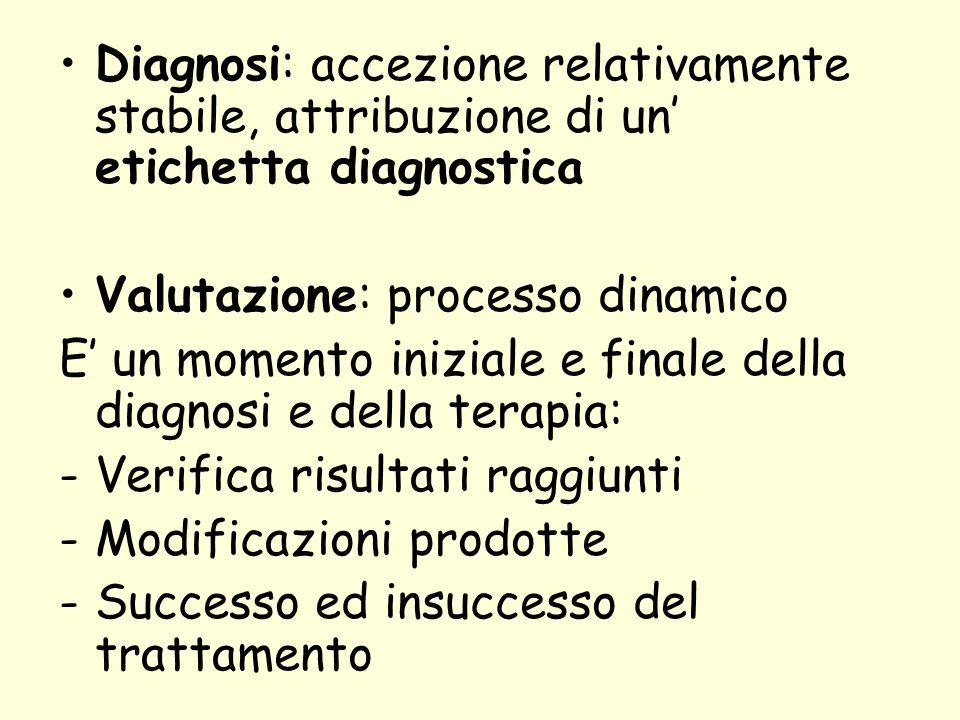 Diagnosi: accezione relativamente stabile, attribuzione di un' etichetta diagnostica Valutazione: processo dinamico E' un momento iniziale e finale de