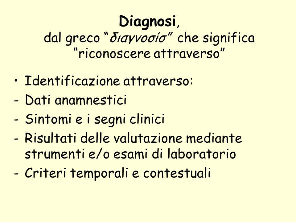 """Diagnosi, dal greco """"διαγνοσίσ"""" che significa """"riconoscere attraverso"""" Identificazione attraverso: -Dati anamnestici -Sintomi e i segni clinici -Risul"""