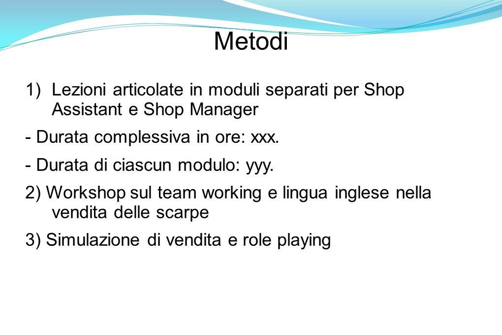 Metodi 1)Lezioni articolate in moduli separati per Shop Assistant e Shop Manager - Durata complessiva in ore: xxx.