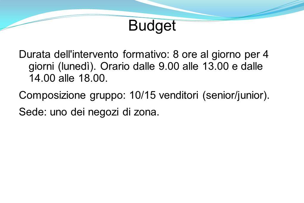 Budget Durata dell intervento formativo: 8 ore al giorno per 4 giorni (lunedì).