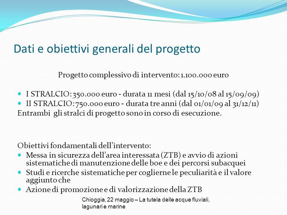 Dati e obiettivi generali del progetto Progetto complessivo di intervento: 1.100.000 euro I STRALCIO: 350.000 euro - durata 11 mesi (dal 15/10/08 al 15/09/09) II STRALCIO: 750.000 euro - durata tre anni (dal 01/01/09 al 31/12/11) Entrambi gli stralci di progetto sono in corso di esecuzione.