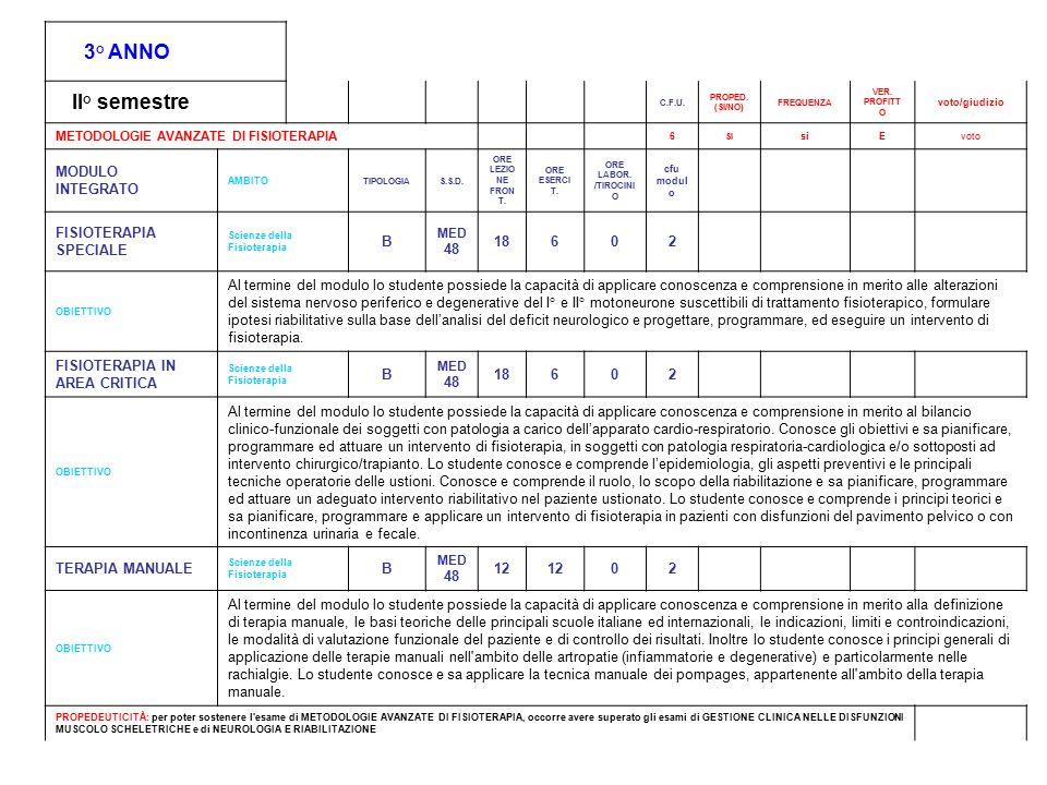 3° ANNO II° semestre C.F.U.PROPED. (SI/NO) FREQUENZA VER.