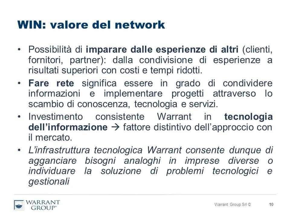 WIN: valore del network Possibilità di imparare dalle esperienze di altri (clienti, fornitori, partner): dalla condivisione di esperienze a risultati superiori con costi e tempi ridotti.