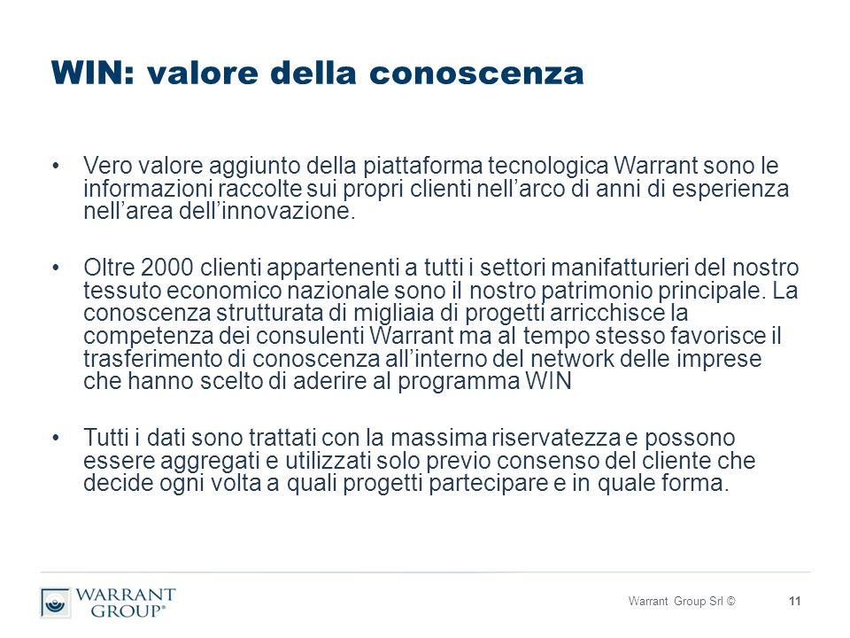 WIN: valore della conoscenza Vero valore aggiunto della piattaforma tecnologica Warrant sono le informazioni raccolte sui propri clienti nell'arco di anni di esperienza nell'area dell'innovazione.