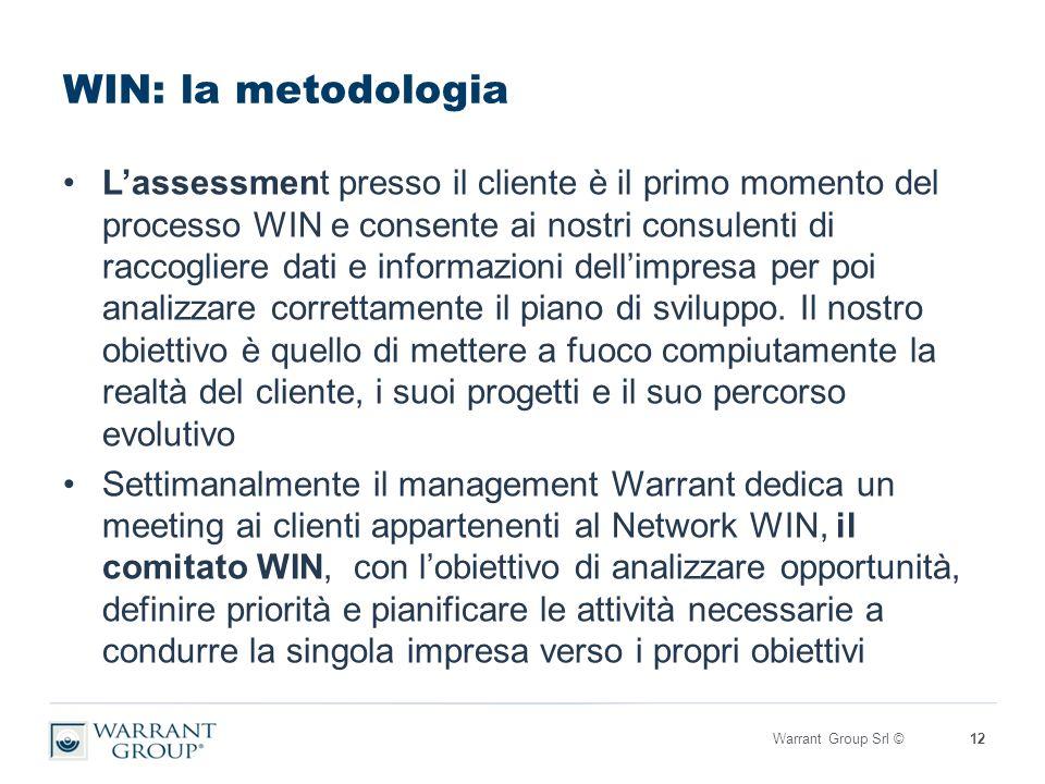 WIN: la metodologia L'assessment presso il cliente è il primo momento del processo WIN e consente ai nostri consulenti di raccogliere dati e informazioni dell'impresa per poi analizzare correttamente il piano di sviluppo.