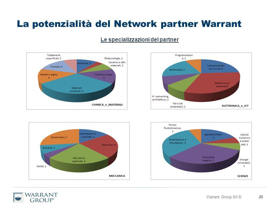 La potenzialità del Network partner Warrant Warrant Group Srl ©20 Le specializzazioni del partner