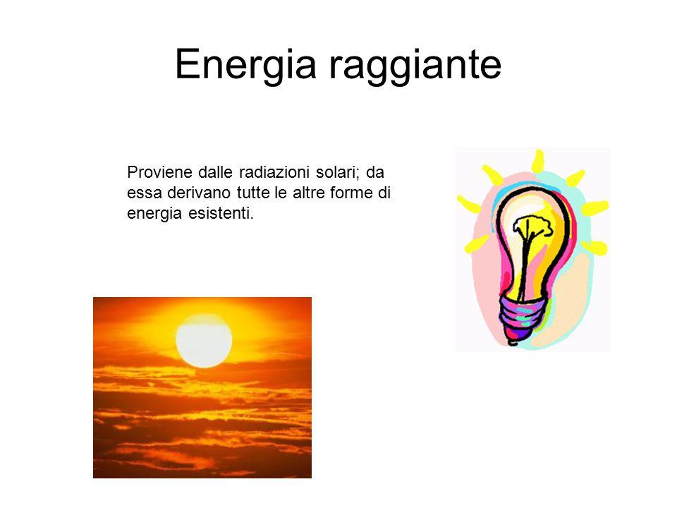 Energia raggiante Proviene dalle radiazioni solari; da essa derivano tutte le altre forme di energia esistenti.