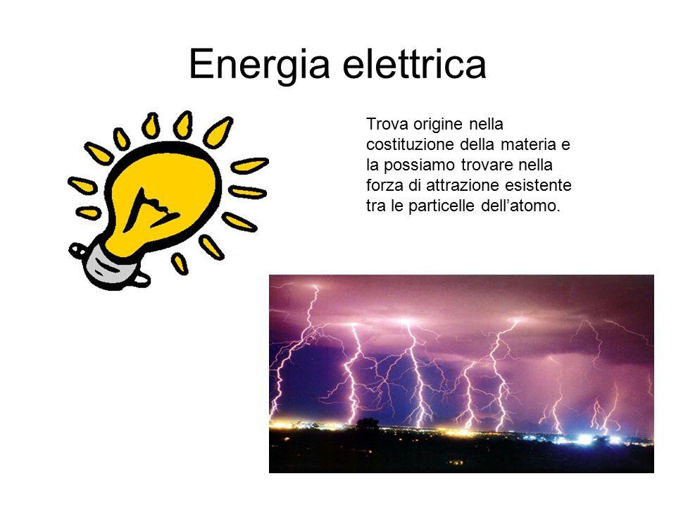 Energia elettrica Trova origine nella costituzione della materia e la possiamo trovare nella forza di attrazione esistente tra le particelle dell'atom