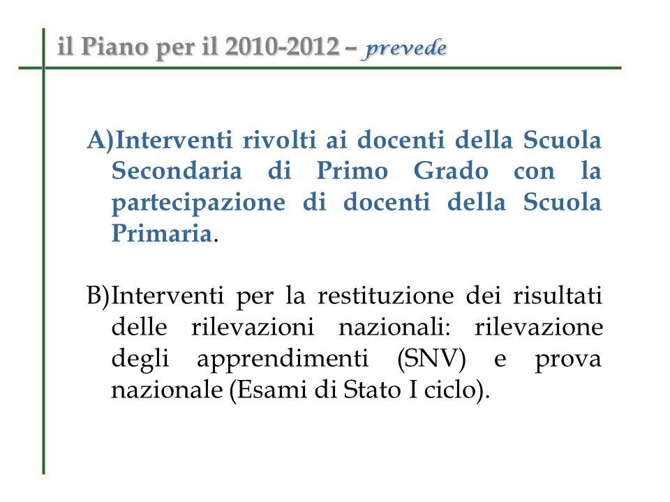 A)Interventi rivolti ai docenti della Scuola Secondaria di Primo Grado con la partecipazione di docenti della Scuola Primaria.