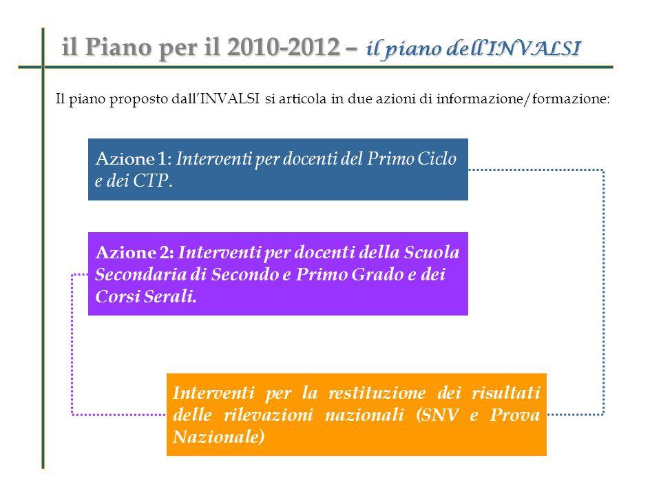 Il piano proposto dall'INVALSI si articola in due azioni di informazione/formazione: il Piano per il 2010-2012 – il piano dell'INVALSI Azione 1: Interventi per docenti del Primo Ciclo e dei CTP.