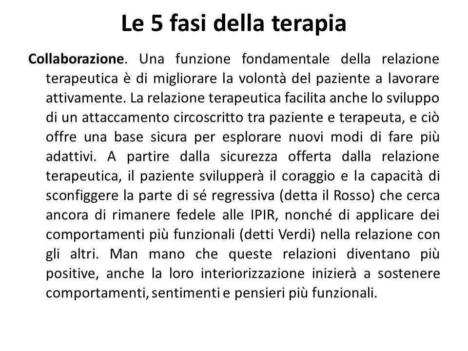 Le 5 fasi della terapia Collaborazione.