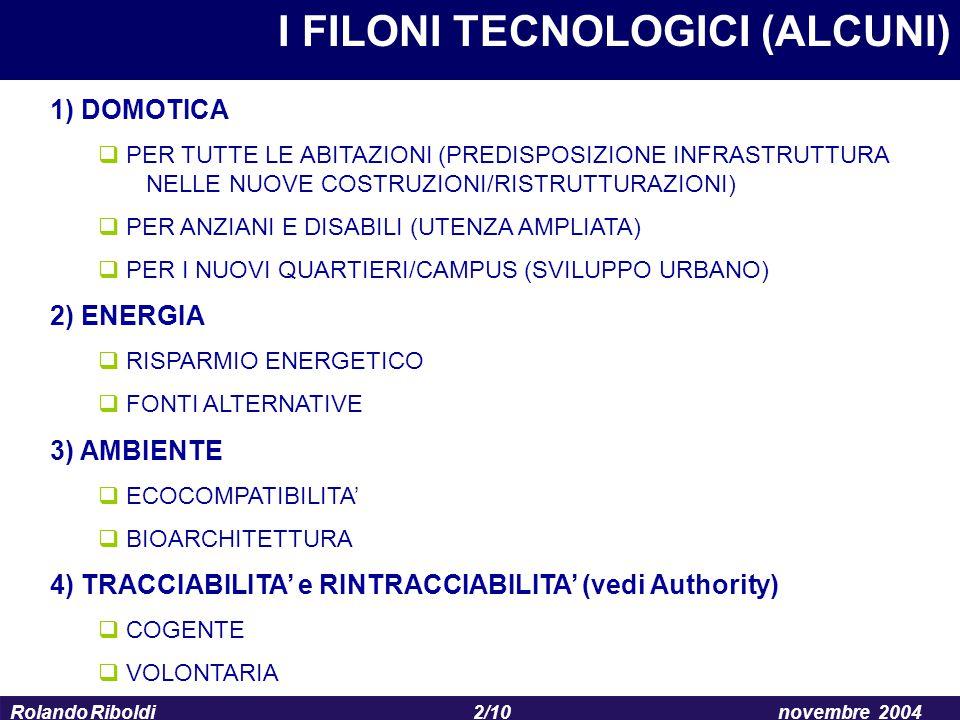 2/10 Rolando Riboldinovembre 2004 I FILONI TECNOLOGICI (ALCUNI) 1) DOMOTICA  PER TUTTE LE ABITAZIONI (PREDISPOSIZIONE INFRASTRUTTURA NELLE NUOVE COST