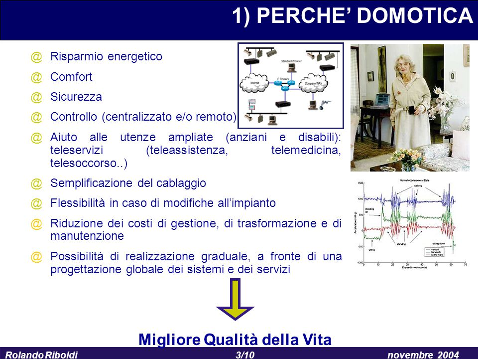 3/10 Rolando Riboldinovembre 2004 1) PERCHE' DOMOTICA @Risparmio energetico @Comfort @Sicurezza @Controllo (centralizzato e/o remoto) @Aiuto alle uten