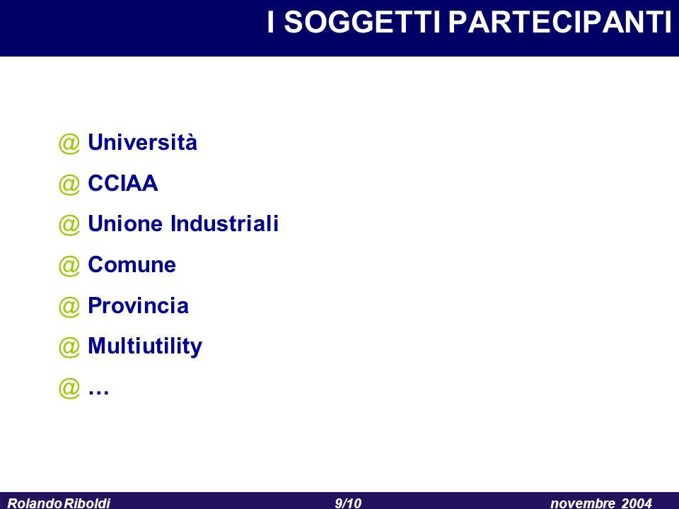 9/10 Rolando Riboldinovembre 2004 I SOGGETTI PARTECIPANTI @ Università @ CCIAA @ Unione Industriali @ Comune @ Provincia @ Multiutility @ …