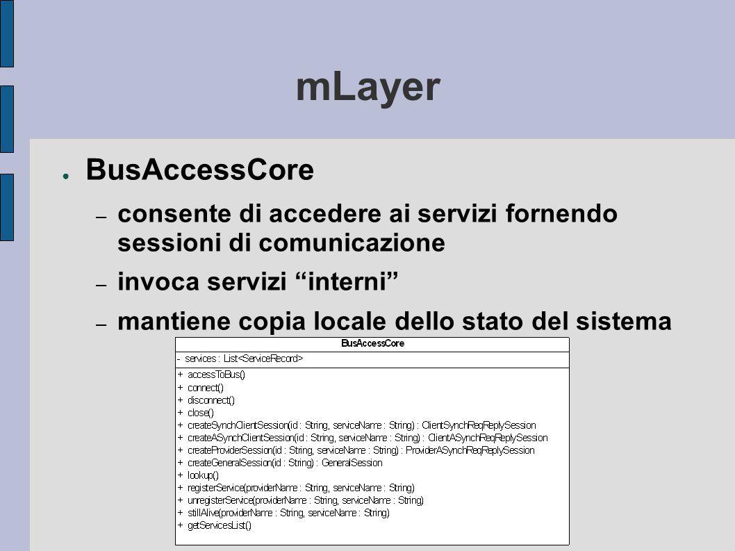 mLayer ● BusAccessCore – consente di accedere ai servizi fornendo sessioni di comunicazione – invoca servizi interni – mantiene copia locale dello stato del sistema