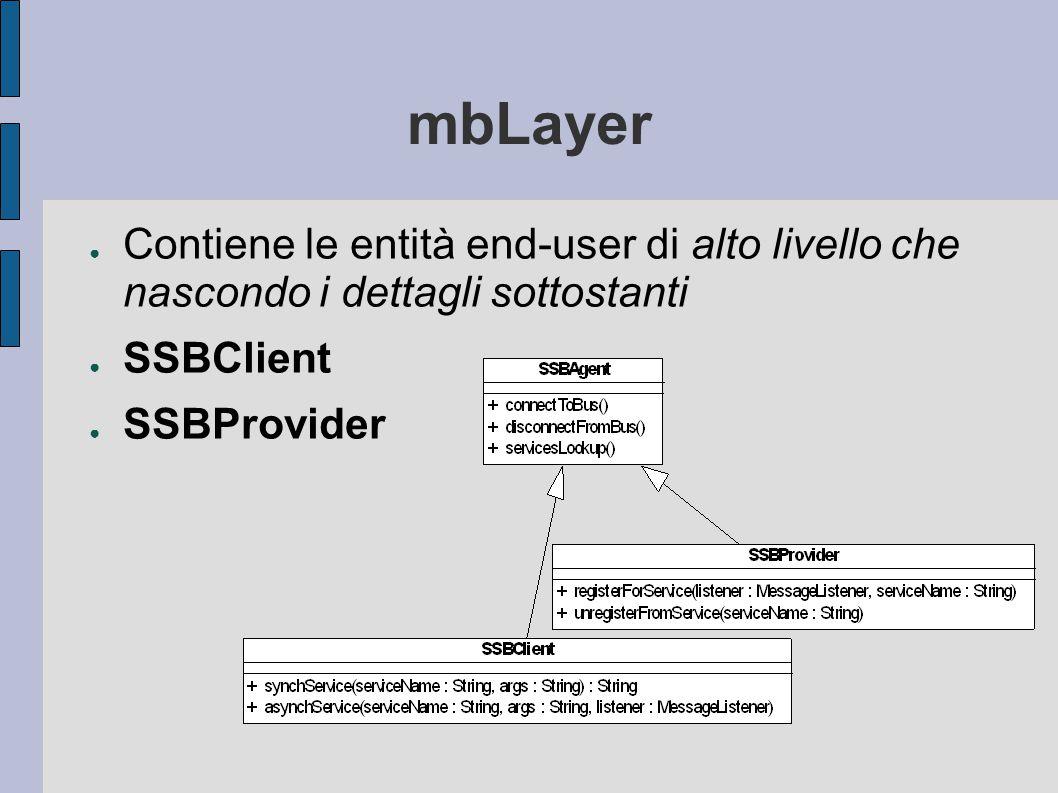 mbLayer ● Contiene le entità end-user di alto livello che nascondo i dettagli sottostanti ● SSBClient ● SSBProvider