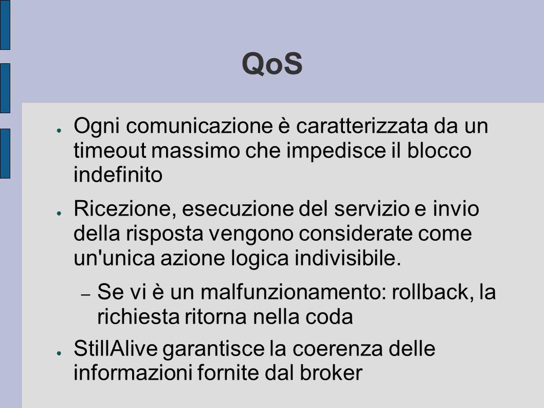 QoS ● Ogni comunicazione è caratterizzata da un timeout massimo che impedisce il blocco indefinito ● Ricezione, esecuzione del servizio e invio della risposta vengono considerate come un unica azione logica indivisibile.
