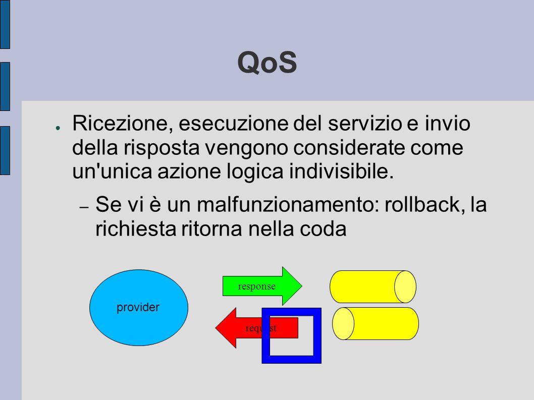 QoS ● Ricezione, esecuzione del servizio e invio della risposta vengono considerate come un unica azione logica indivisibile.