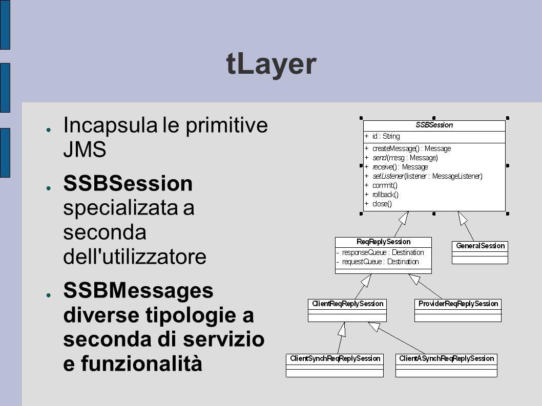tLayer ● Incapsula le primitive JMS ● SSBSession specializata a seconda dell utilizzatore ● SSBMessages diverse tipologie a seconda di servizio e funzionalità