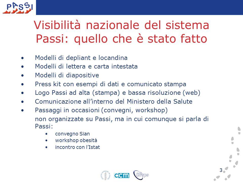 3 Visibilità nazionale del sistema Passi: quello che è stato fatto Modelli di depliant e locandina Modelli di lettera e carta intestata Modelli di dia