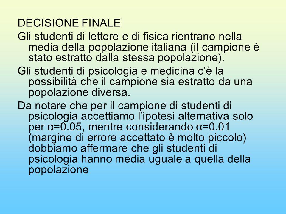 DECISIONE FINALE Gli studenti di lettere e di fisica rientrano nella media della popolazione italiana (il campione è stato estratto dalla stessa popolazione).