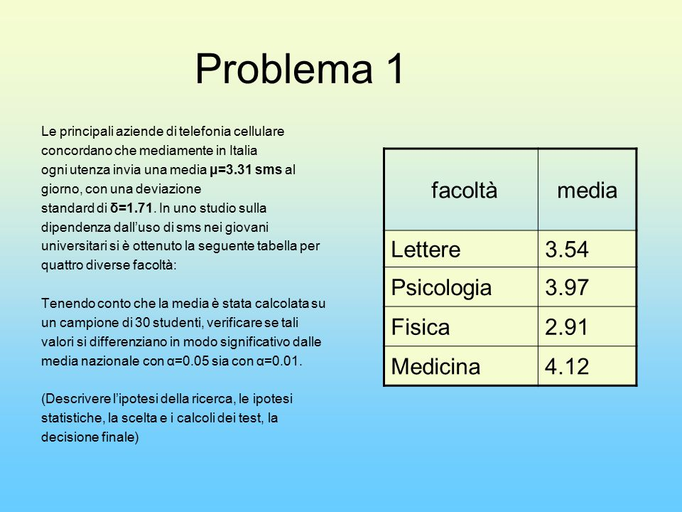 Problema 1 Le principali aziende di telefonia cellulare concordano che mediamente in Italia ogni utenza invia una media μ=3.31 sms al giorno, con una deviazione standard di δ=1.71.