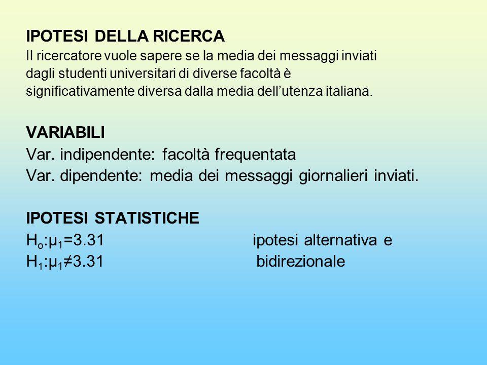 IPOTESI DELLA RICERCA Il ricercatore vuole sapere se la media dei messaggi inviati dagli studenti universitari di diverse facoltà è significativamente diversa dalla media dell'utenza italiana.