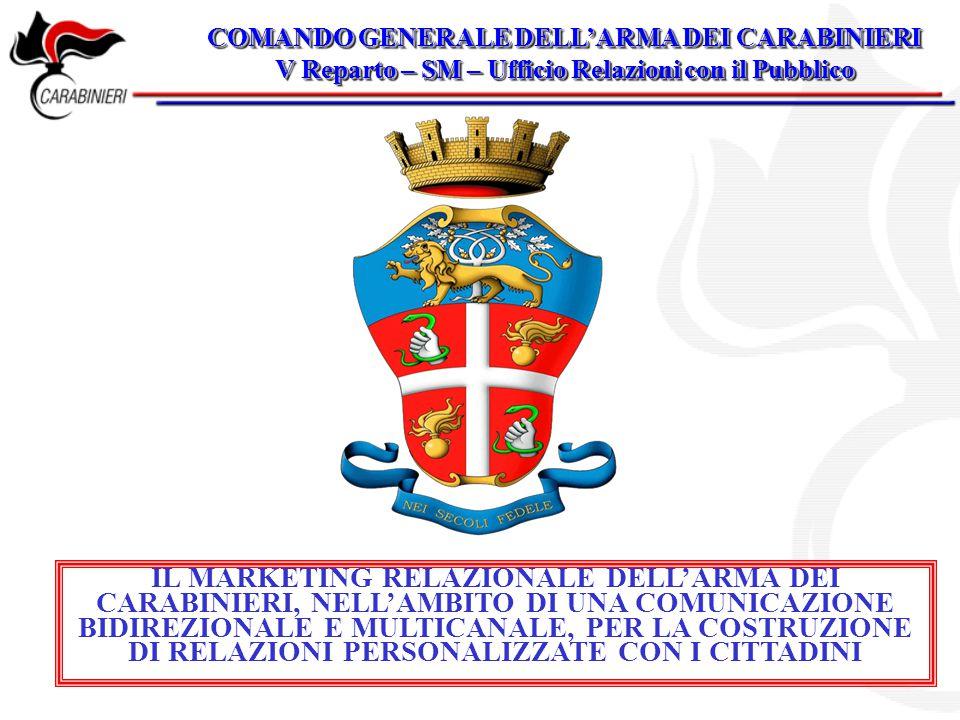 RIFERIMENTI NORMATIVI Art.1, comma 2 lettera g L.