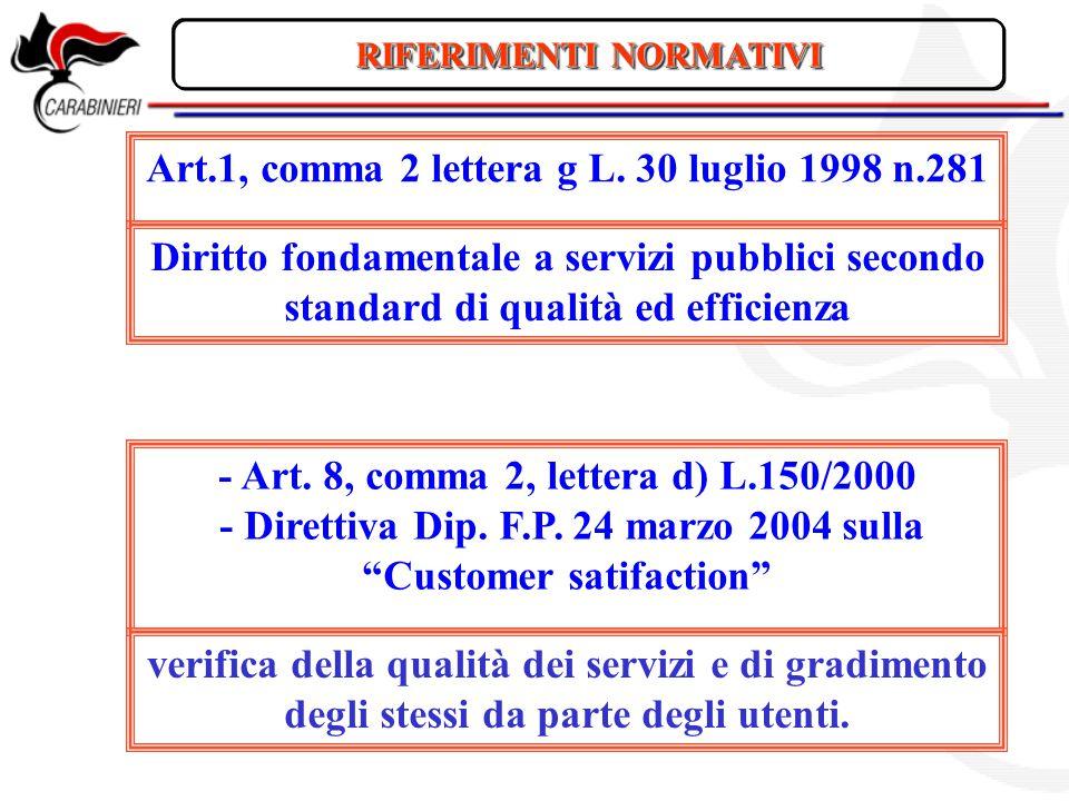 RIFERIMENTI NORMATIVI Art.1, comma 2 lettera g L. 30 luglio 1998 n.281 Diritto fondamentale a servizi pubblici secondo standard di qualità ed efficien