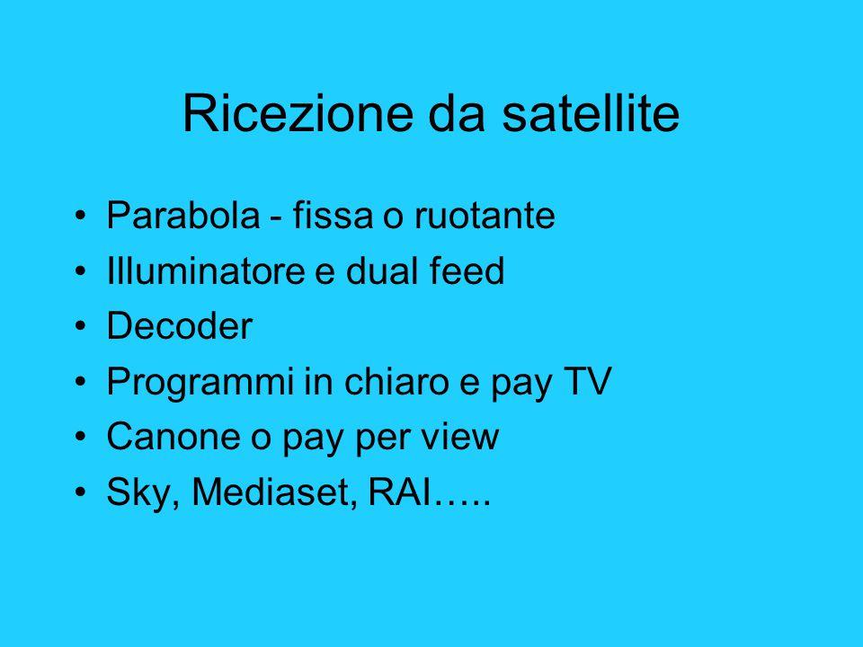 Ricezione da satellite Parabola - fissa o ruotante Illuminatore e dual feed Decoder Programmi in chiaro e pay TV Canone o pay per view Sky, Mediaset,