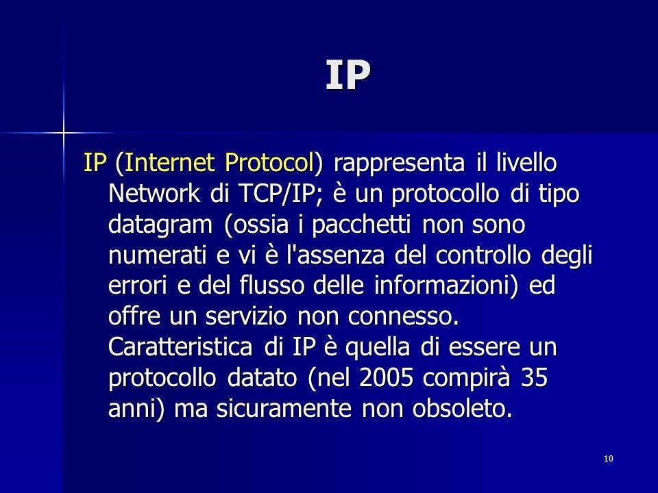 11 Formato del pacchetto IP 04816192431 VersionHLENService TypeTotal Length IdentificationFlagsFragment Offset Time To LiveProtocolHeader Checksum Source IP Address Destination IP Address OptionsPAD