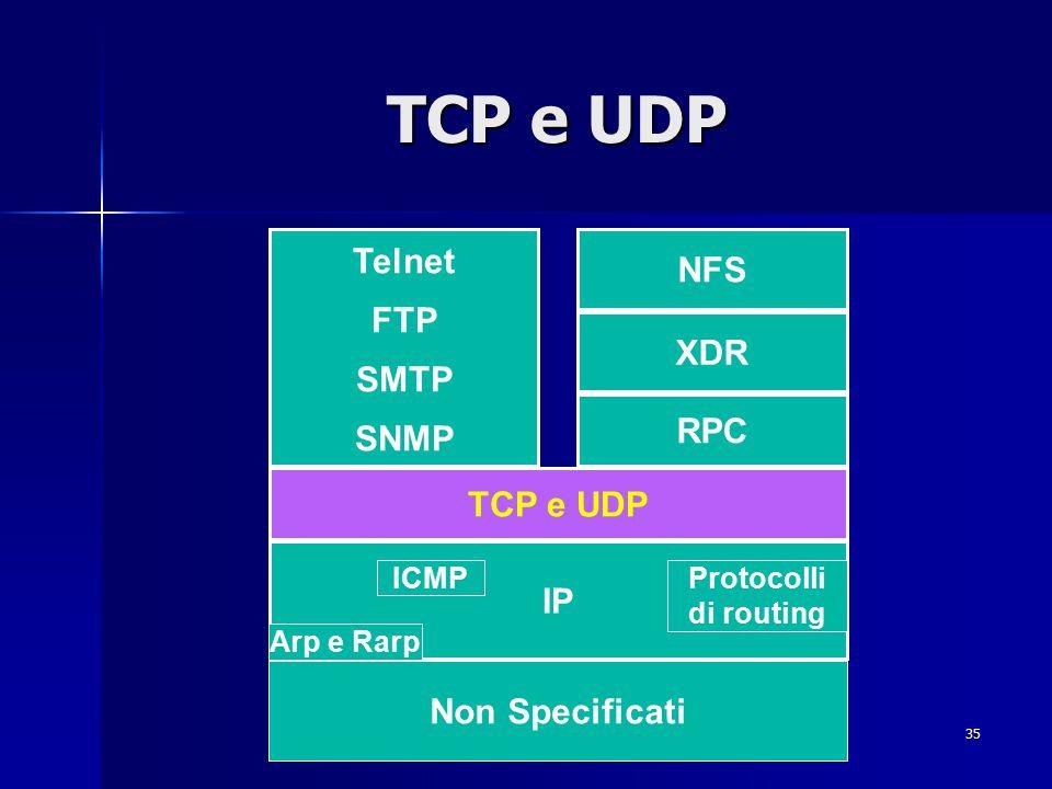 36 TCP e UDP TCP (Transmission Control Protocol) e UDP (User Datagram Protocol) sono due protocolli di trasporto alternativi.