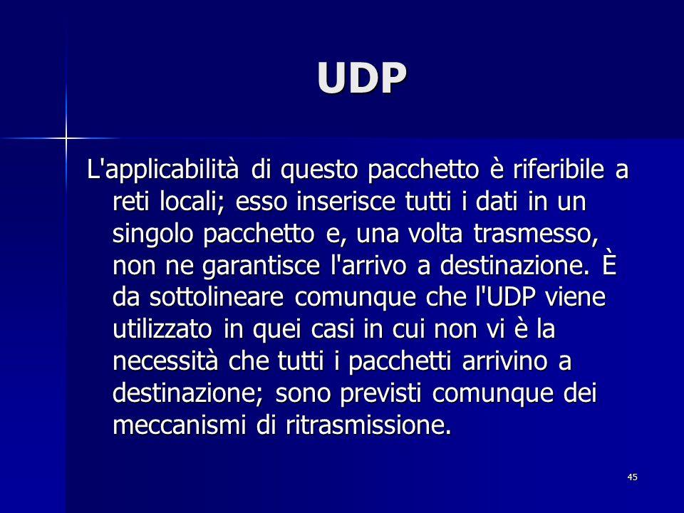 46 UDP: PDU 004816192431 UDP Source PortUDP Destination Port UDP Checksum DATA UDP Message Length