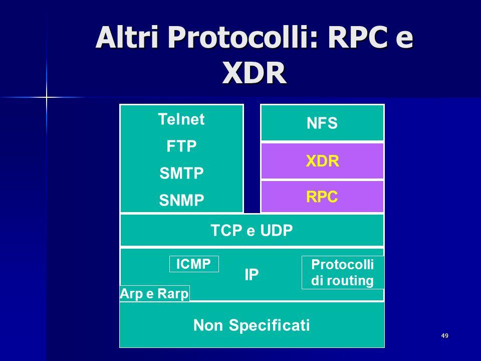 50 Altri Protocolli: RPC e XDR RPC (Remote Procedure Call) è l'estensione del meccanismo di chiamata a procedura convenzionale, che permette di attivare la procedura chiamata su un nodo remoto.