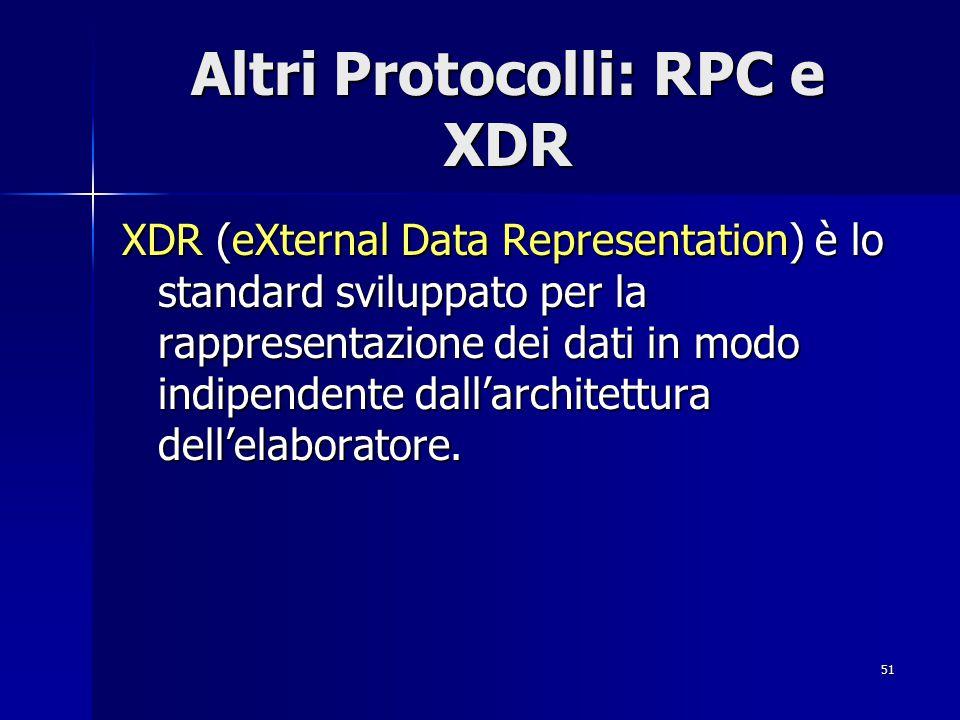 52 Gli applicativi Non Specificati IP TCP e UDP RPC XDR NFS Arp e Rarp ICMP Protocolli di routing Telnet FTP SMTP SNMP