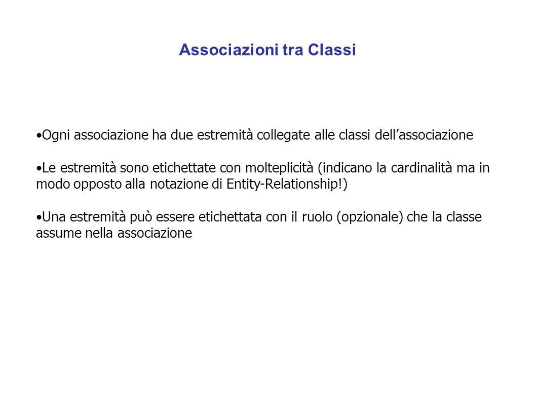 Associazioni tra Classi Ogni associazione ha due estremità collegate alle classi dell'associazione Le estremità sono etichettate con molteplicità (ind